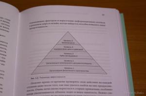 1411-piramida-3