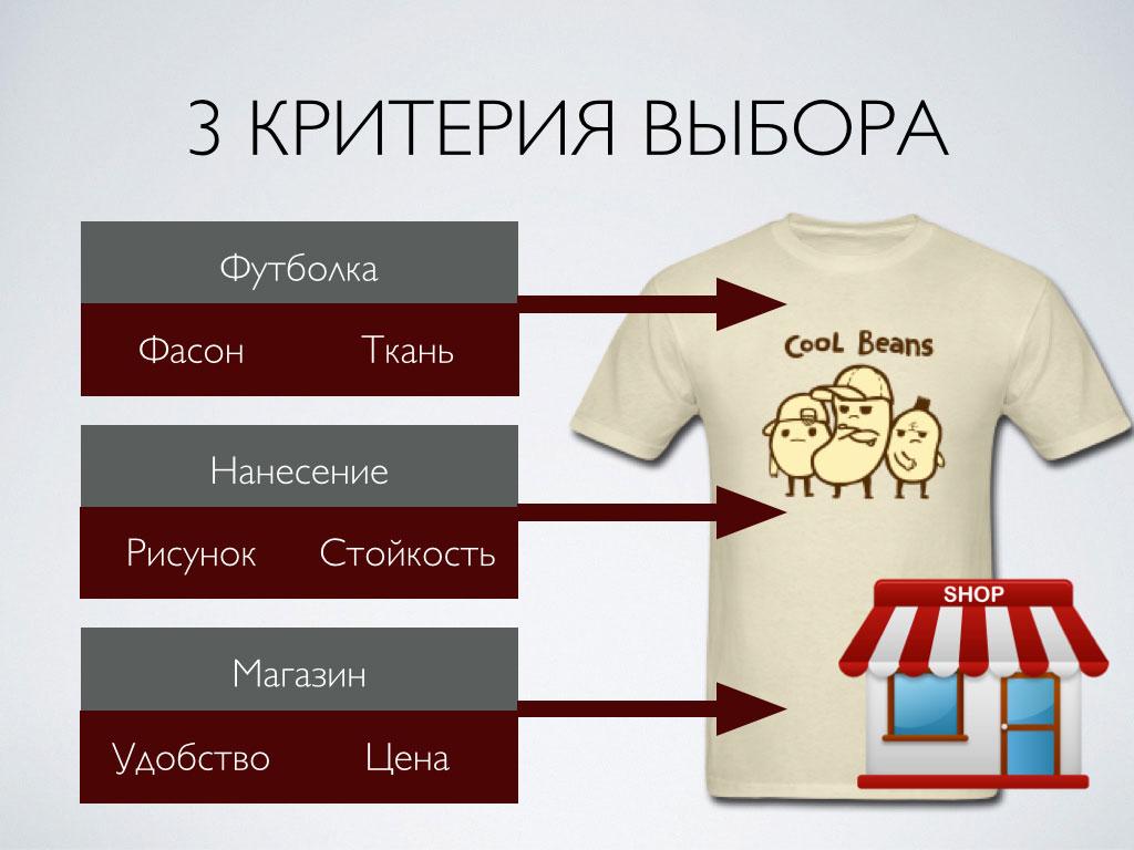 Купить белую футболку